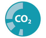 CO2 Control