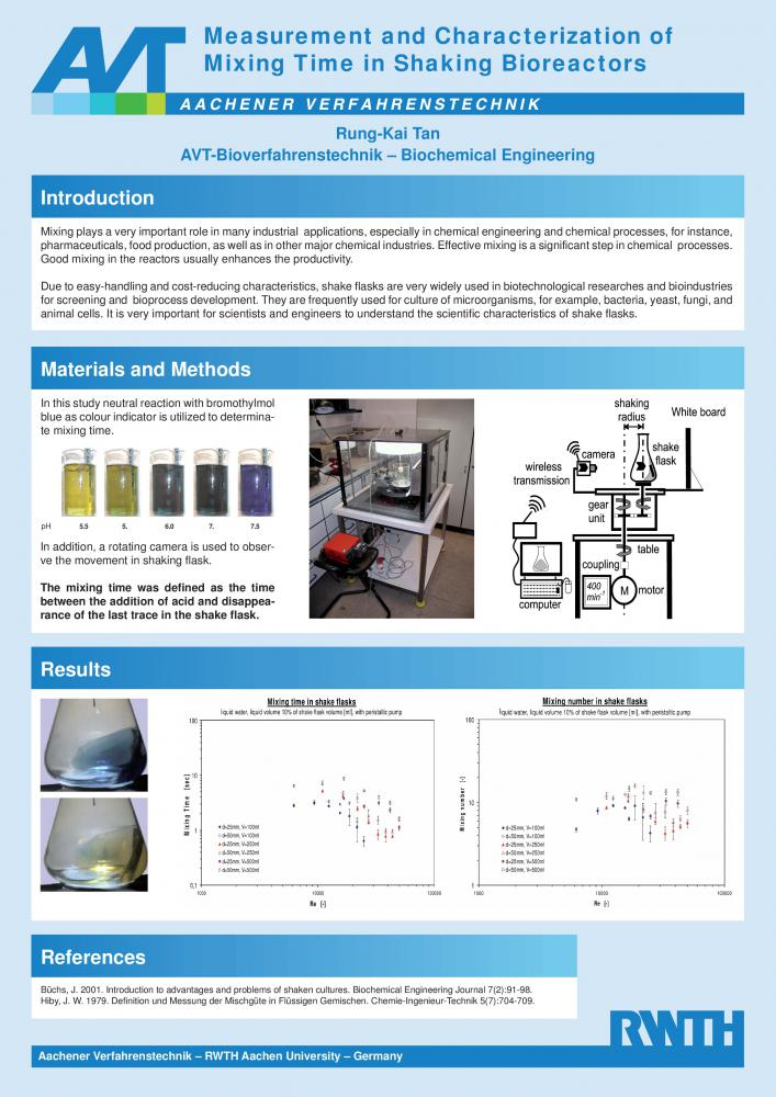 thumb Mixing Time in Shaking Bioreactors.pdf
